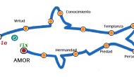 Itinerario de Vida